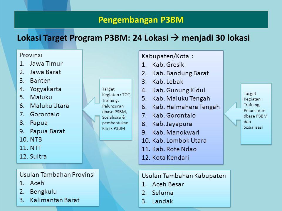 Lokasi Target Program P3BM: 24 Lokasi  menjadi 30 lokasi