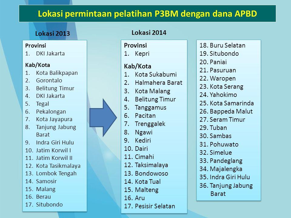 Lokasi permintaan pelatihan P3BM dengan dana APBD