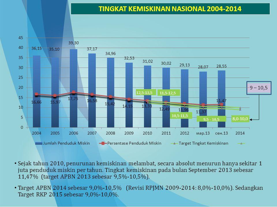TINGKAT KEMISKINAN NASIONAL 2004-2014
