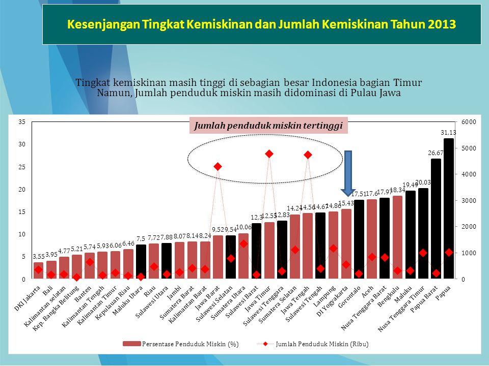 Kesenjangan Tingkat Kemiskinan dan Jumlah Kemiskinan Tahun 2013