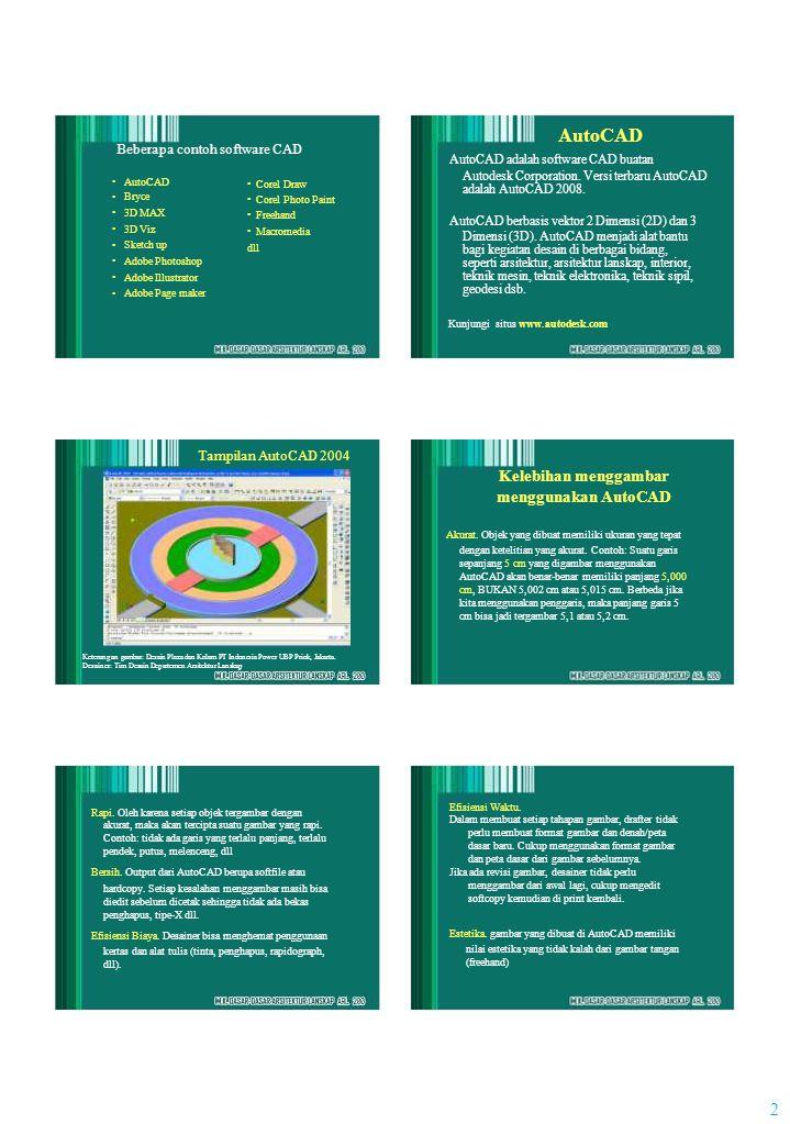 Autodesk Corporation. Versi terbaru AutoCAD