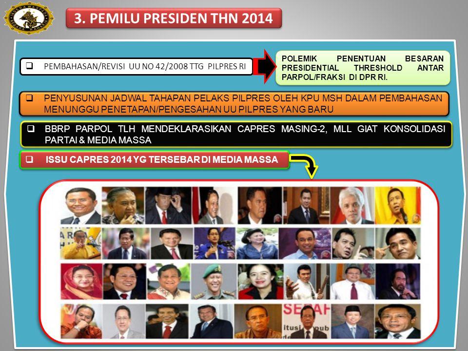 3. PEMILU PRESIDEN THN 2014 POLEMIK PENENTUAN BESARAN PRESIDENTIAL THRESHOLD ANTAR PARPOL/FRAKSI DI DPR RI.
