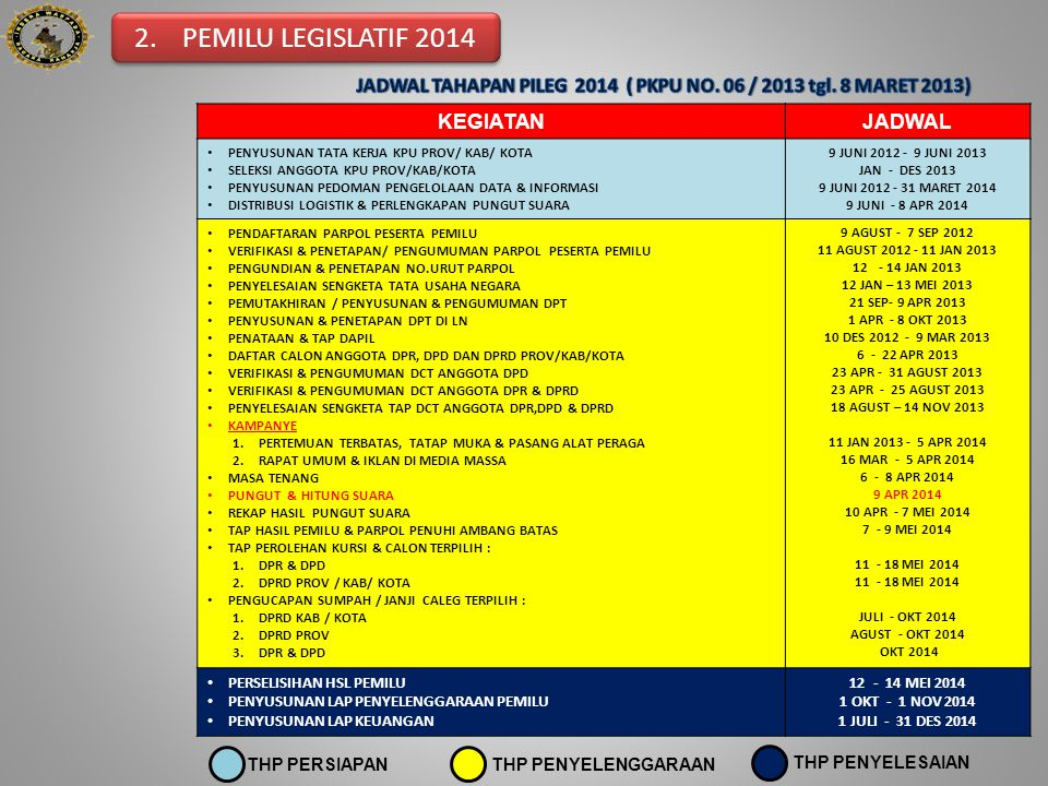 JADWAL TAHAPAN PILEG 2014 ( PKPU NO. 06 / 2013 tgl. 8 MARET 2013)