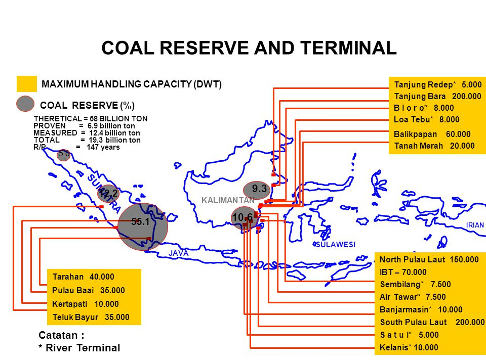 COAL RESERVE AND TERMINAL