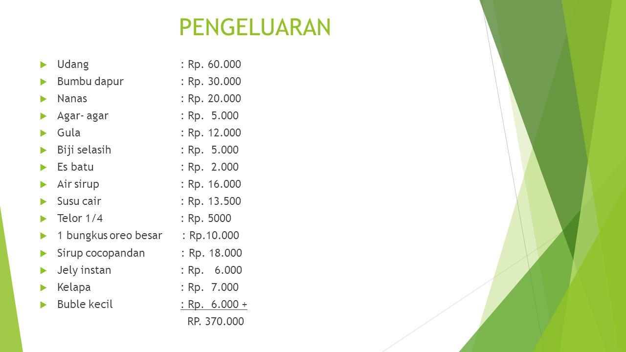 PENGELUARAN Udang : Rp. 60.000 Bumbu dapur : Rp. 30.000