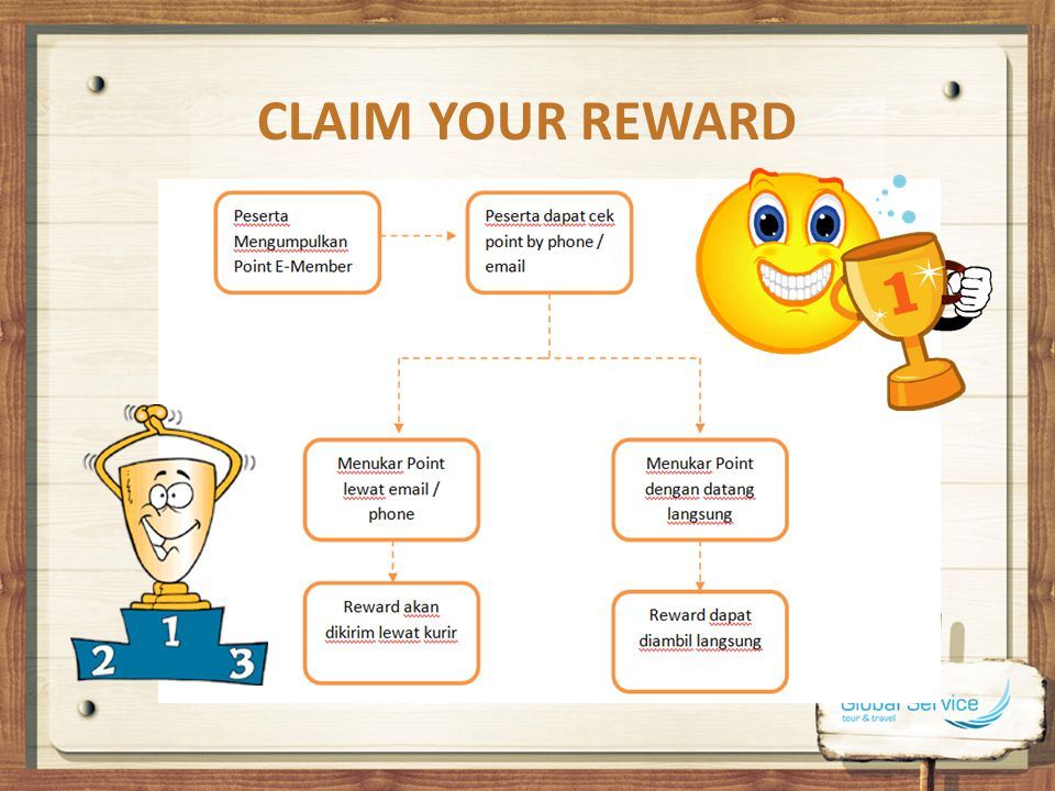 CLAIM YOUR REWARD