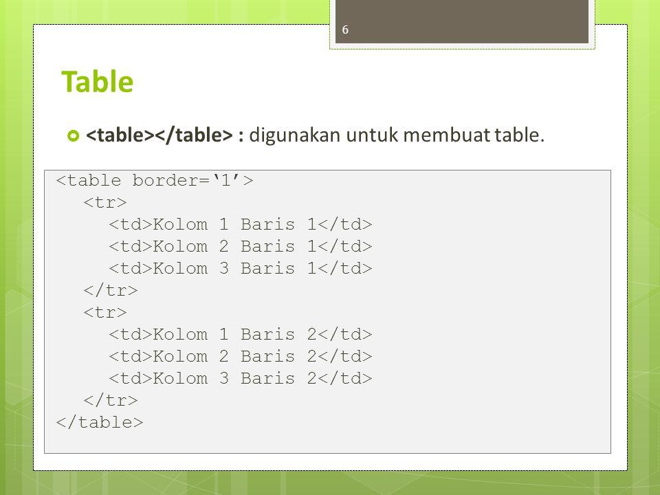 Table <table></table> : digunakan untuk membuat table.
