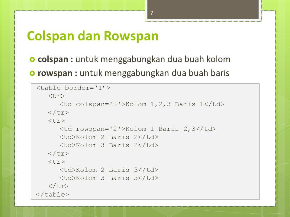 Colspan dan Rowspan colspan : untuk menggabungkan dua buah kolom