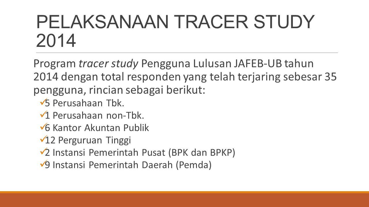 PELAKSANAAN TRACER STUDY 2014
