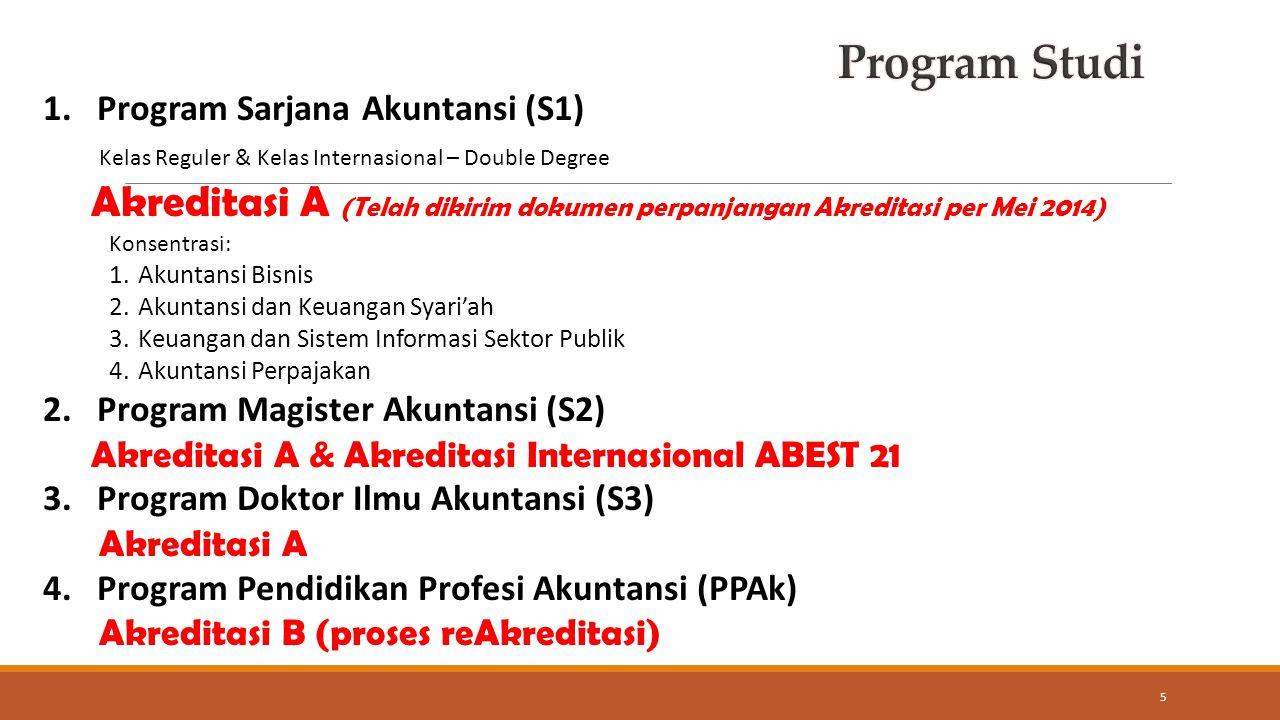 Program Studi Program Sarjana Akuntansi (S1) Kelas Reguler & Kelas Internasional – Double Degree.