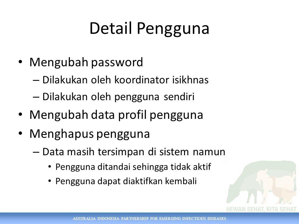 Detail Pengguna Mengubah password Mengubah data profil pengguna
