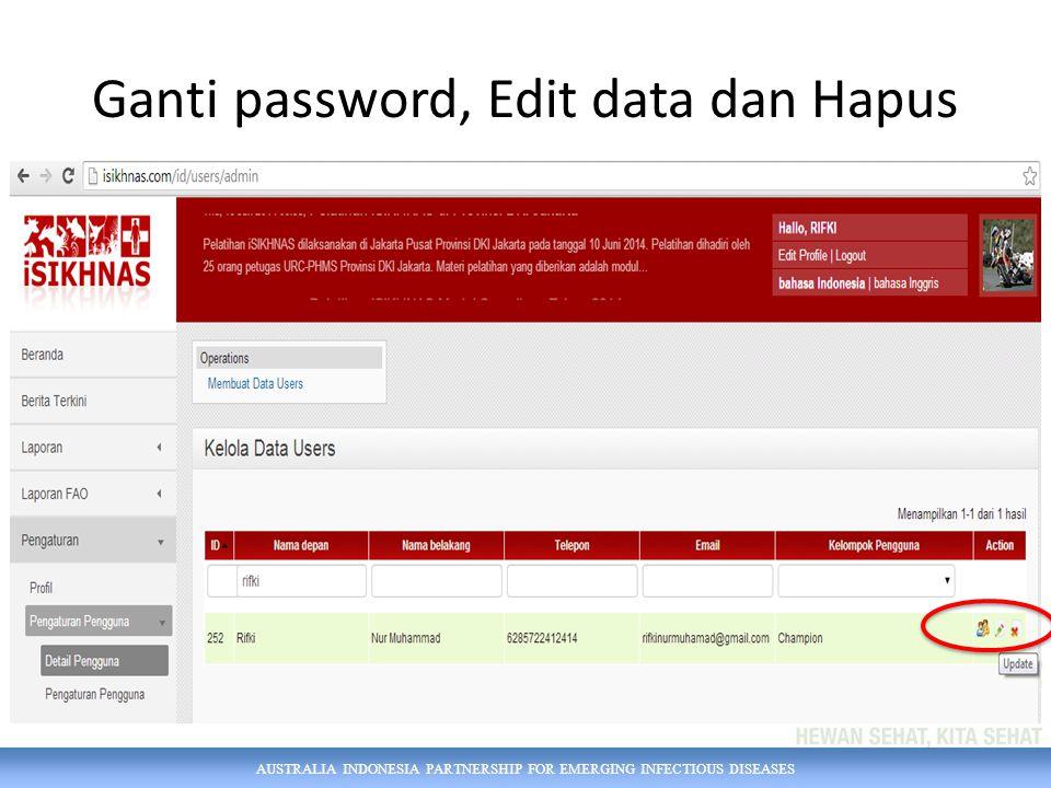 Ganti password, Edit data dan Hapus
