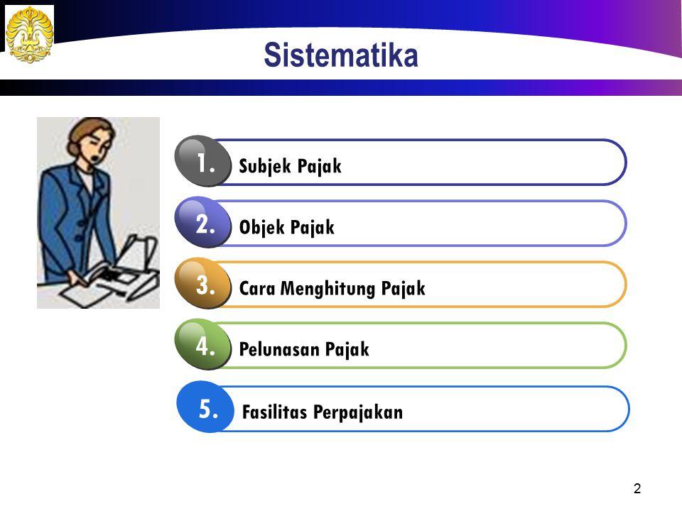 Sistematika 1. 2. 3. 4. 5. Subjek Pajak Objek Pajak