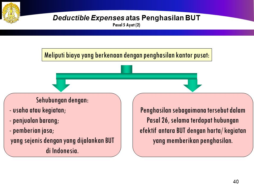 Deductible Expenses atas Penghasilan BUT