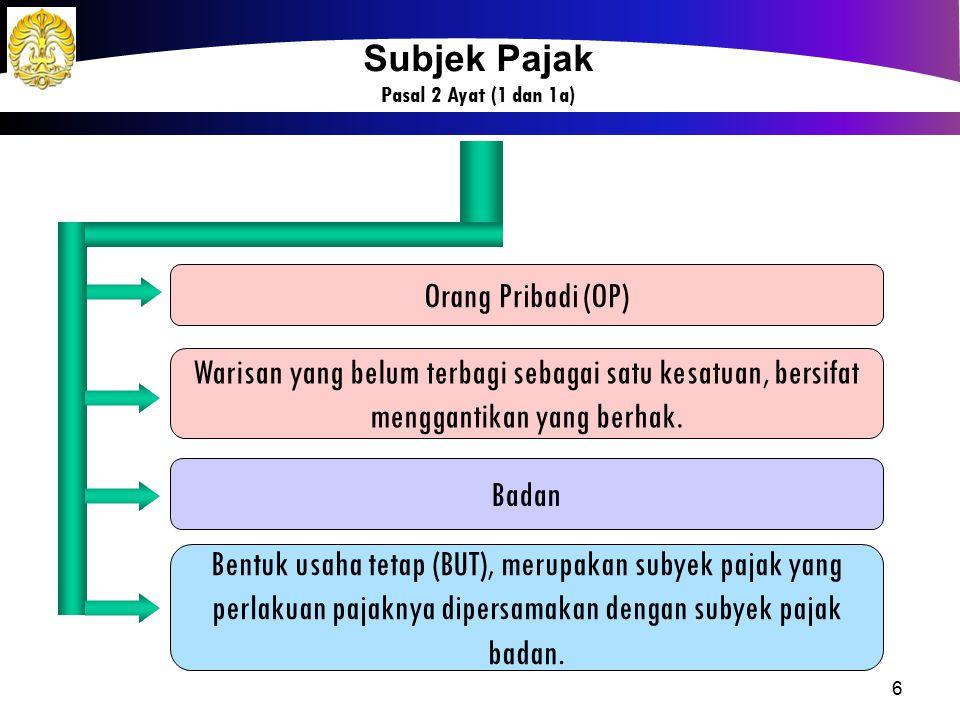 Subjek Pajak Orang Pribadi (OP)