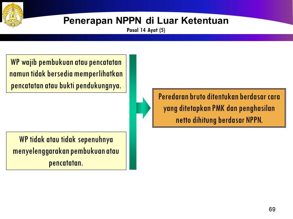 Penerapan NPPN di Luar Ketentuan