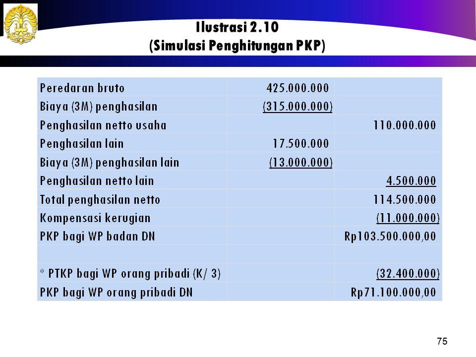 (Simulasi Penghitungan PKP)