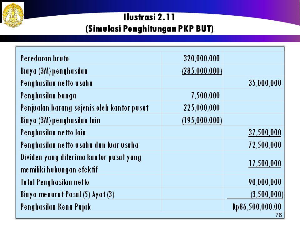 (Simulasi Penghitungan PKP BUT)