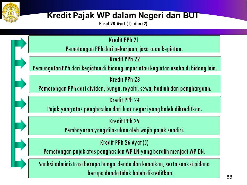 Kredit Pajak WP dalam Negeri dan BUT
