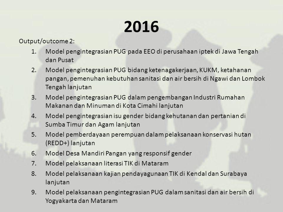 2016 Output/outcome 2: Model pengintegrasian PUG pada EEO di perusahaan iptek di Jawa Tengah dan Pusat.