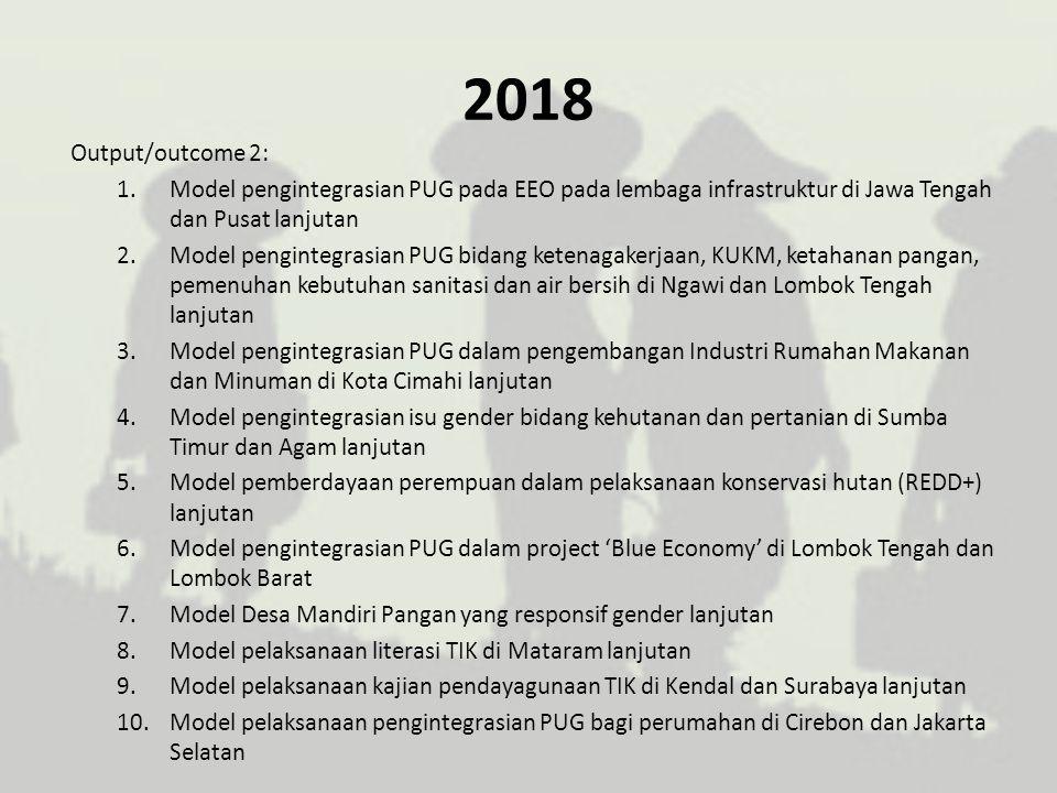 2018 Output/outcome 2: Model pengintegrasian PUG pada EEO pada lembaga infrastruktur di Jawa Tengah dan Pusat lanjutan.