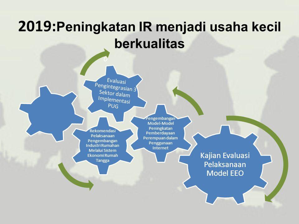 2019:Peningkatan IR menjadi usaha kecil berkualitas