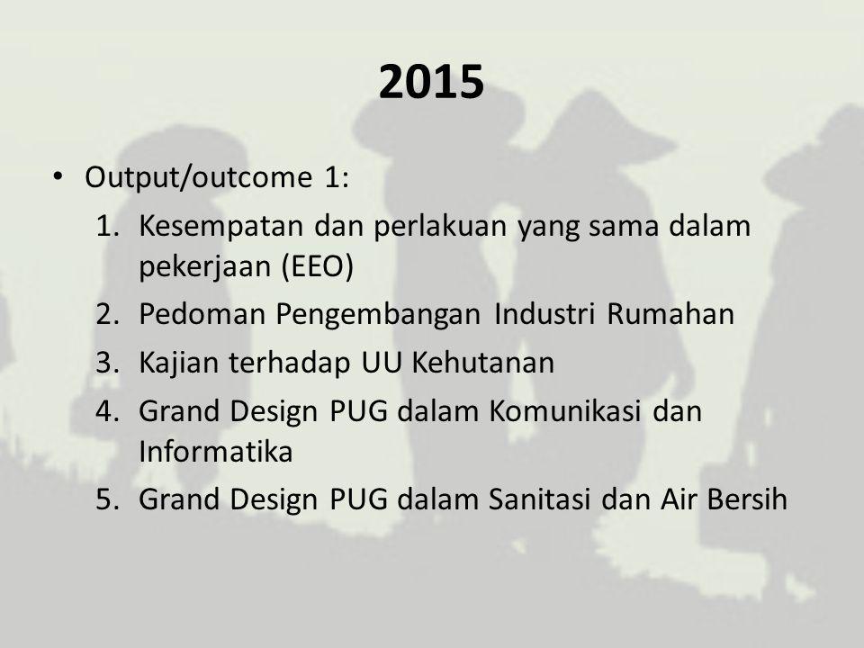 2015 Output/outcome 1: Kesempatan dan perlakuan yang sama dalam pekerjaan (EEO) Pedoman Pengembangan Industri Rumahan.