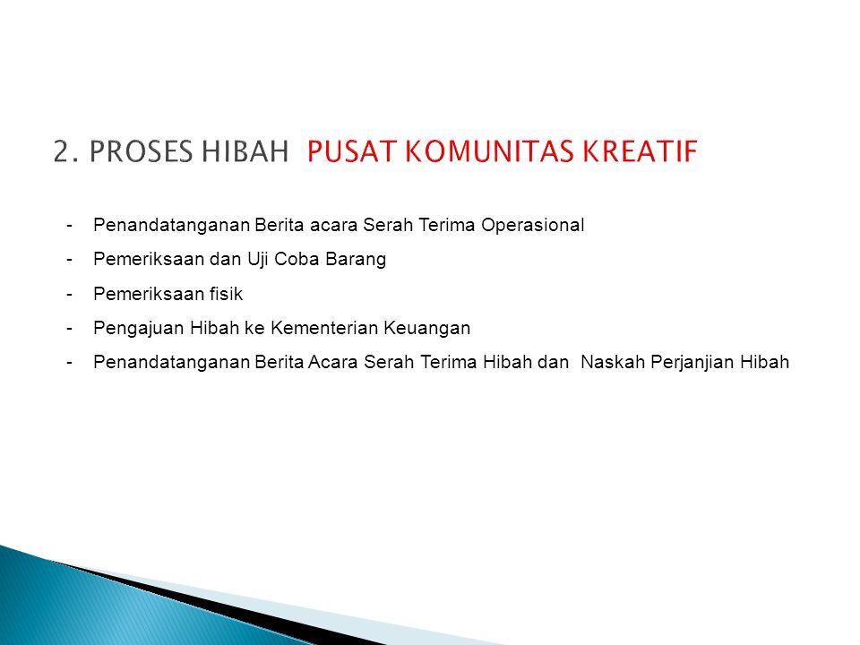 2. PROSES HIBAH PUSAT KOMUNITAS KREATIF