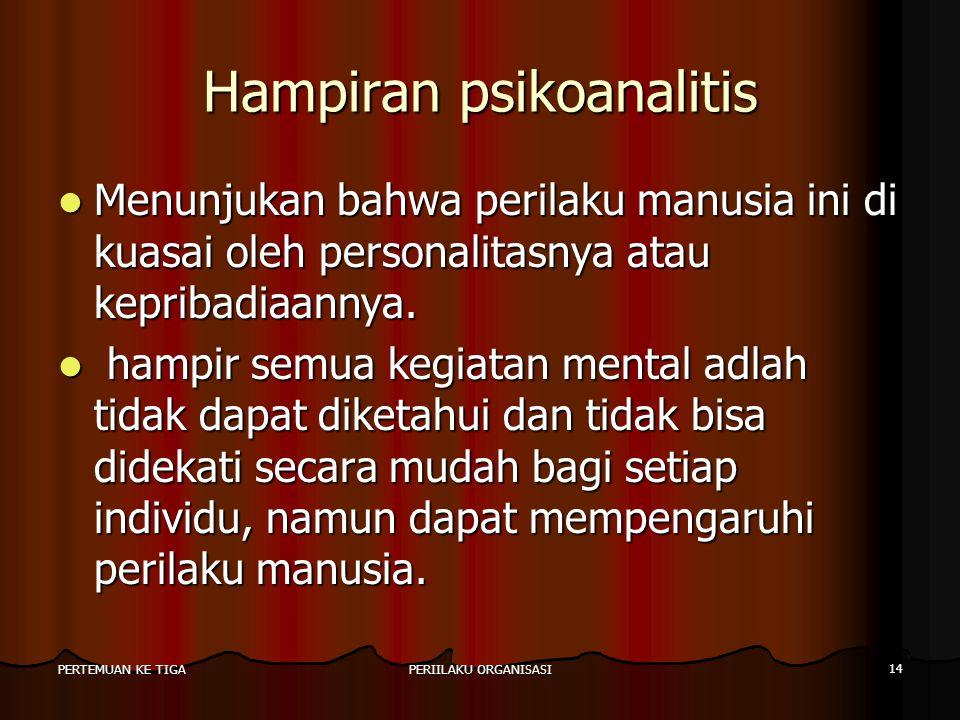 Hampiran psikoanalitis
