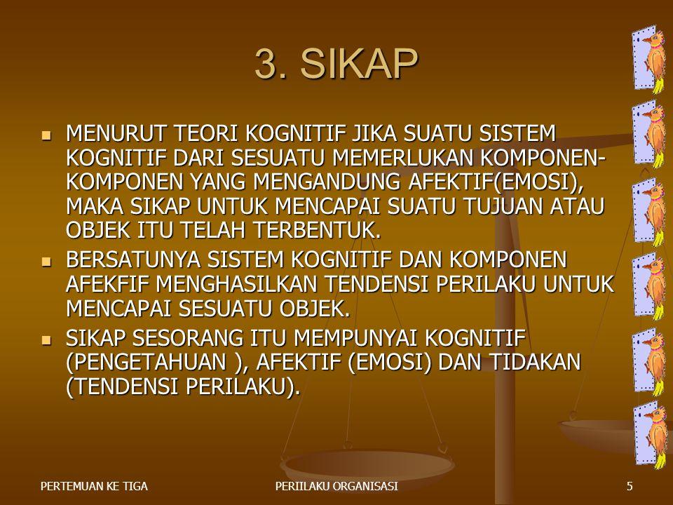 3. SIKAP