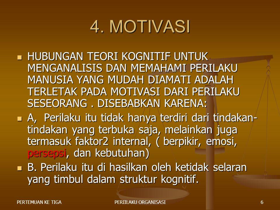 4. MOTIVASI