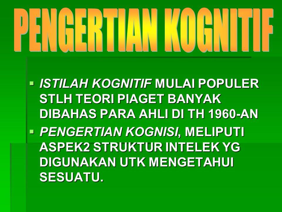 PENGERTIAN KOGNITIF ISTILAH KOGNITIF MULAI POPULER STLH TEORI PIAGET BANYAK DIBAHAS PARA AHLI DI TH 1960-AN.