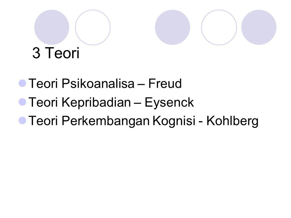 3 Teori Teori Psikoanalisa – Freud Teori Kepribadian – Eysenck