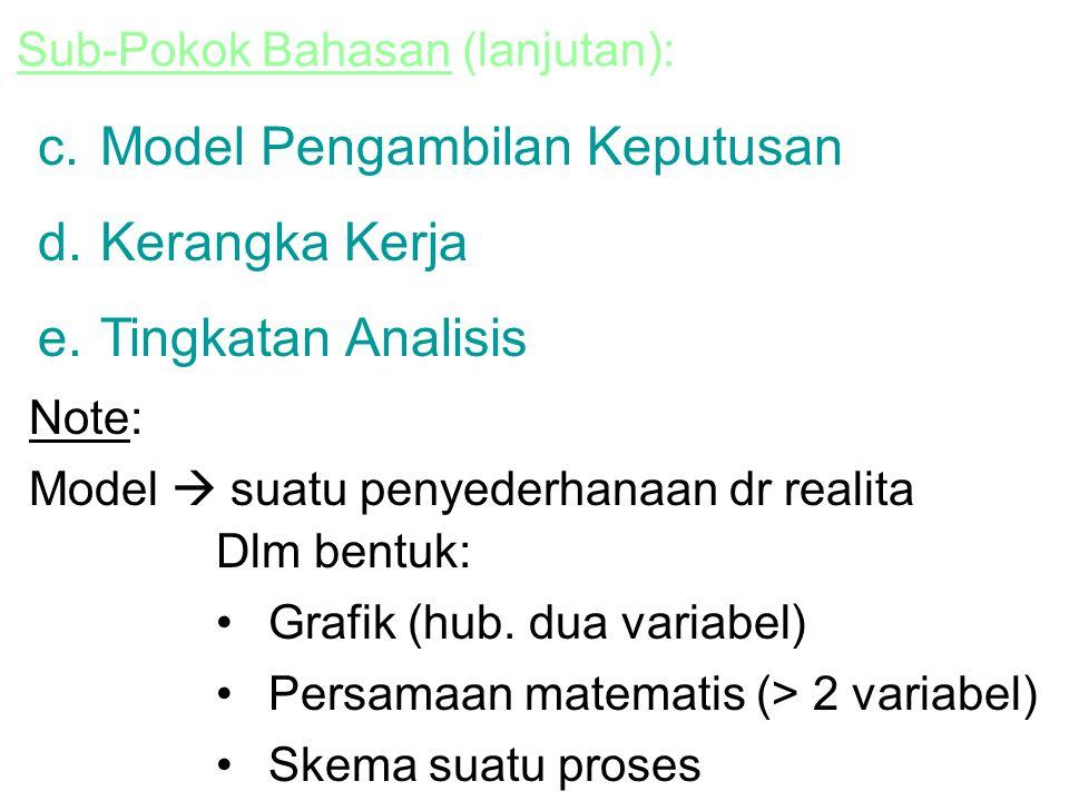 Model Pengambilan Keputusan Kerangka Kerja Tingkatan Analisis
