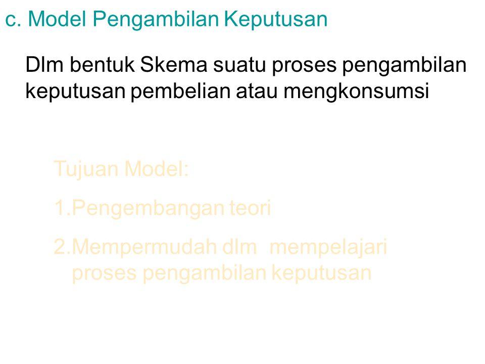 c. Model Pengambilan Keputusan