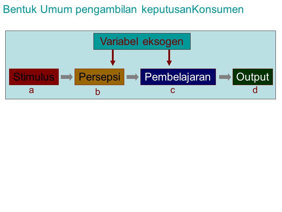 Bentuk Umum pengambilan keputusanKonsumen