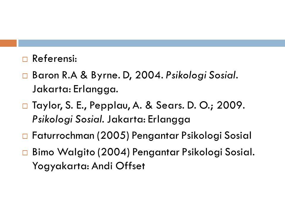 Referensi: Baron R.A & Byrne. D, 2004. Psikologi Sosial. Jakarta: Erlangga.