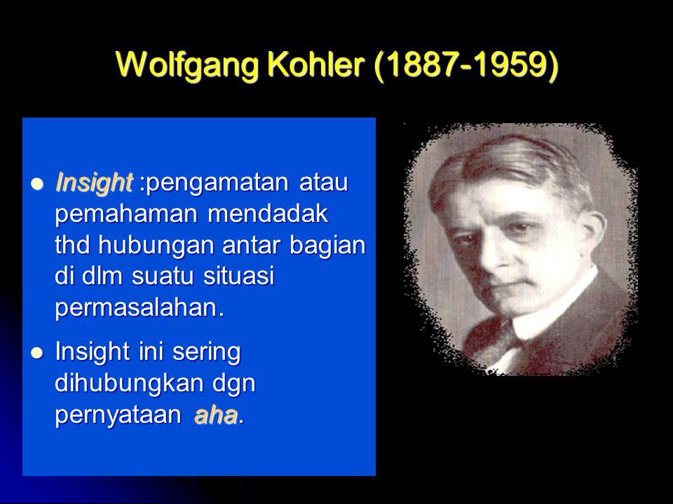 Wolfgang Kohler (1887-1959) Insight :pengamatan atau pemahaman mendadak thd hubungan antar bagian di dlm suatu situasi permasalahan.