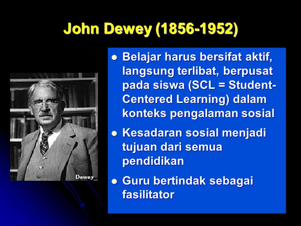John Dewey (1856-1952)