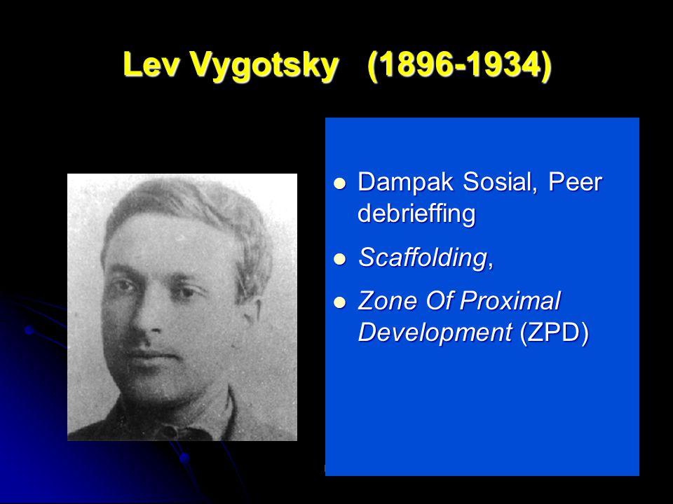 Lev Vygotsky (1896-1934) Dampak Sosial, Peer debrieffing Scaffolding,