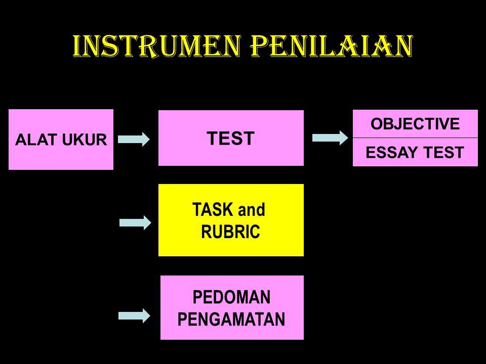 INSTRUMEN PENILAIAN TEST TASK and RUBRIC PEDOMAN PENGAMATAN OBJECTIVE
