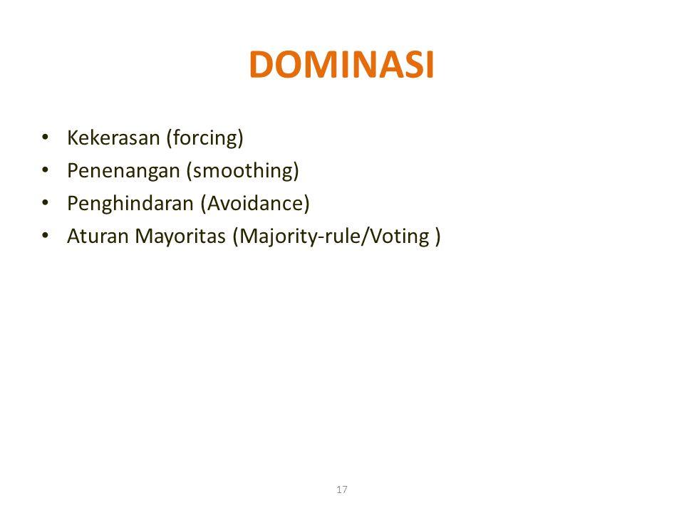 DOMINASI Kekerasan (forcing) Penenangan (smoothing)