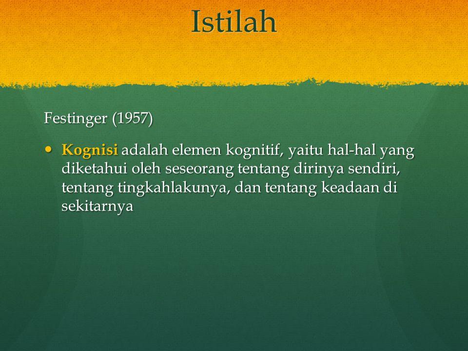 Istilah Festinger (1957)