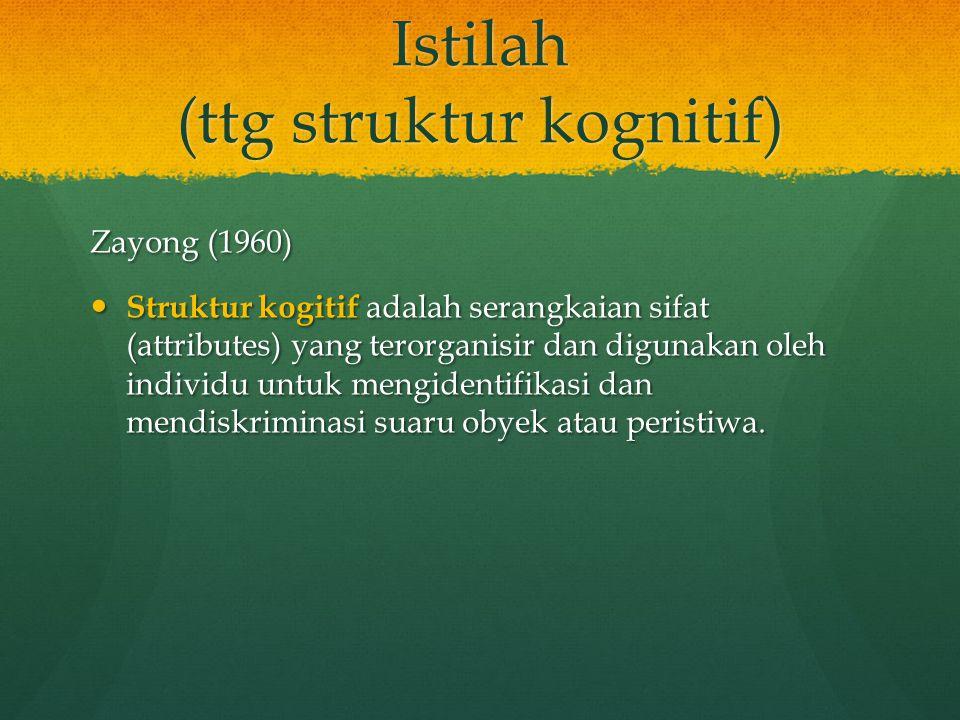 Istilah (ttg struktur kognitif)