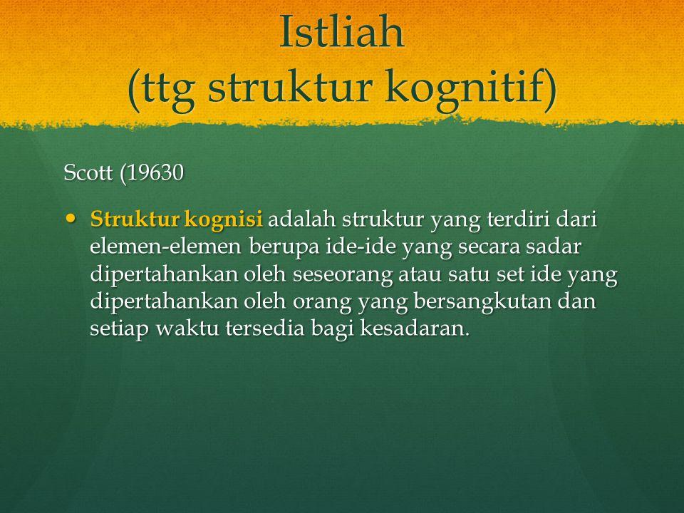 Istliah (ttg struktur kognitif)