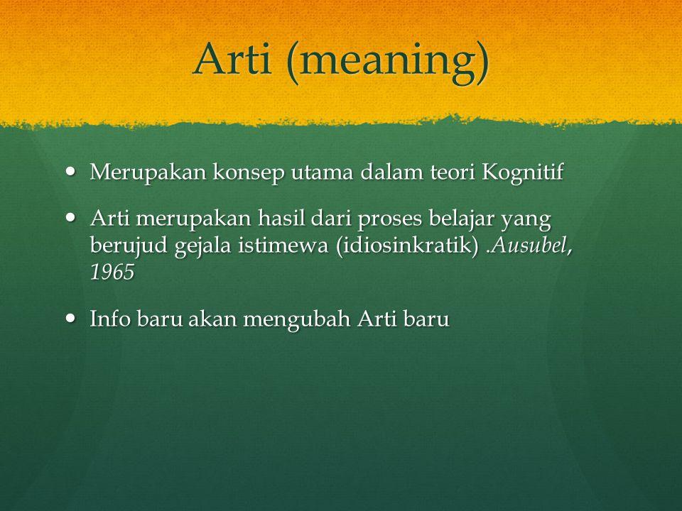 Arti (meaning) Merupakan konsep utama dalam teori Kognitif