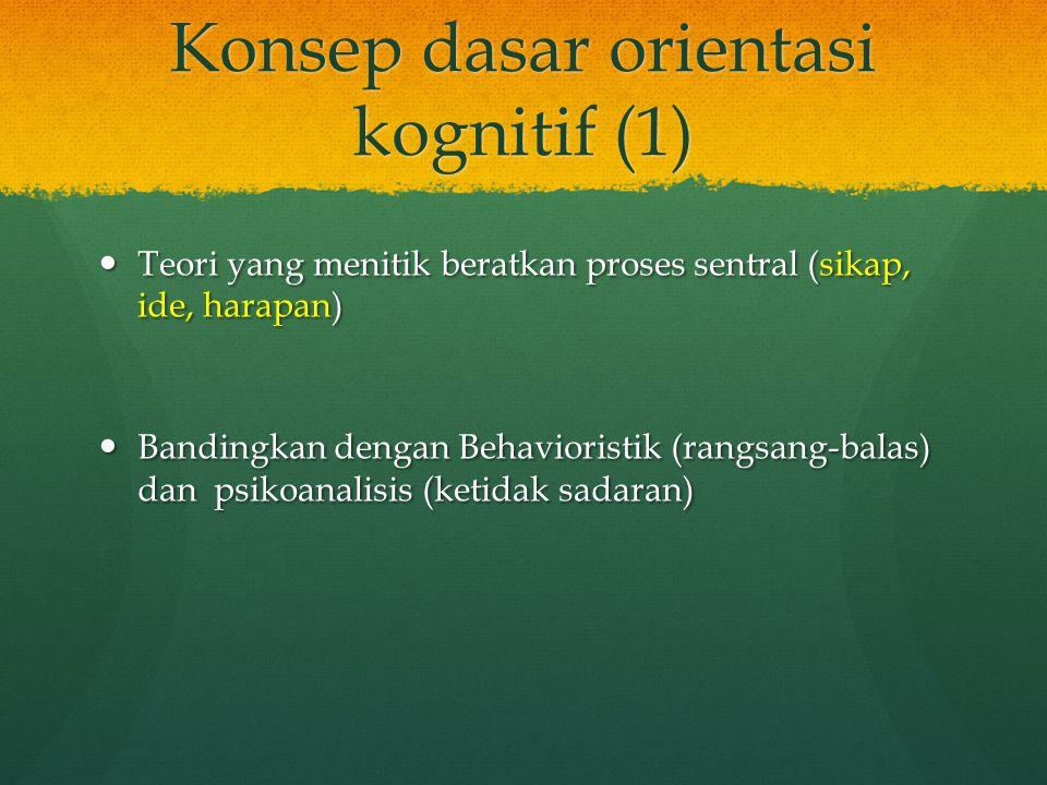 Konsep dasar orientasi kognitif (1)