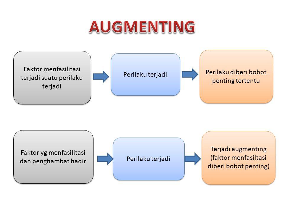 AUGMENTING Faktor menfasilitasi terjadi suatu perilaku terjadi