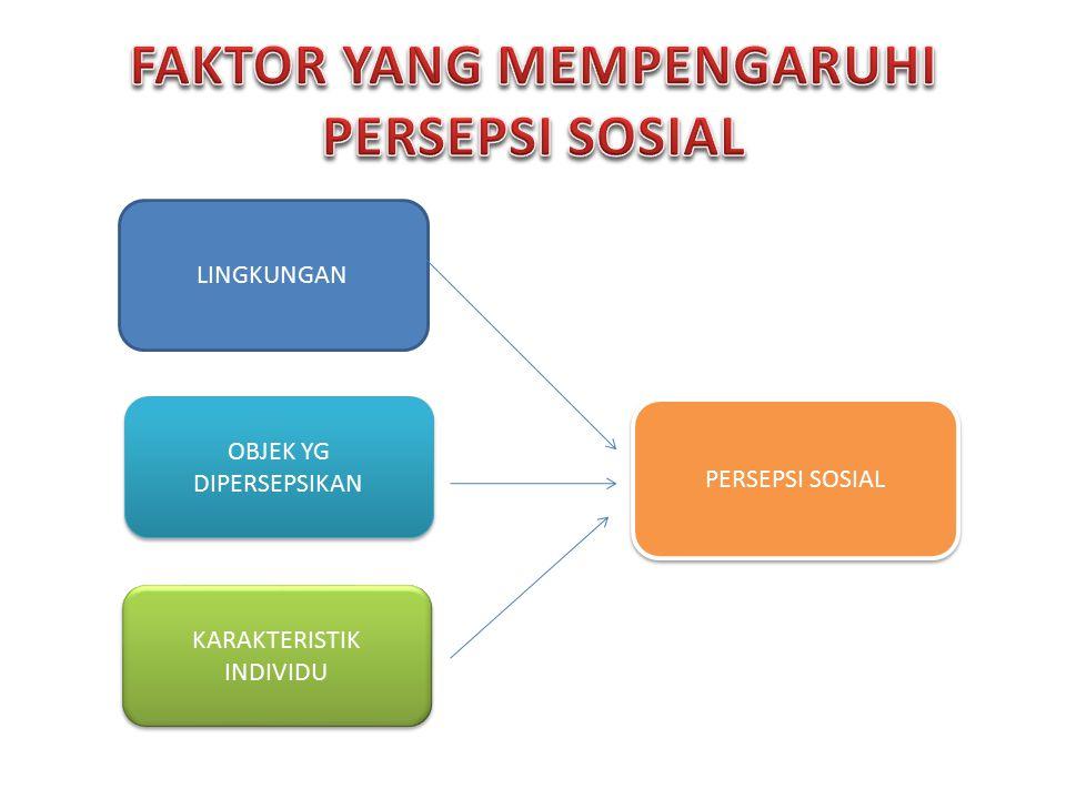 FAKTOR YANG MEMPENGARUHI PERSEPSI SOSIAL