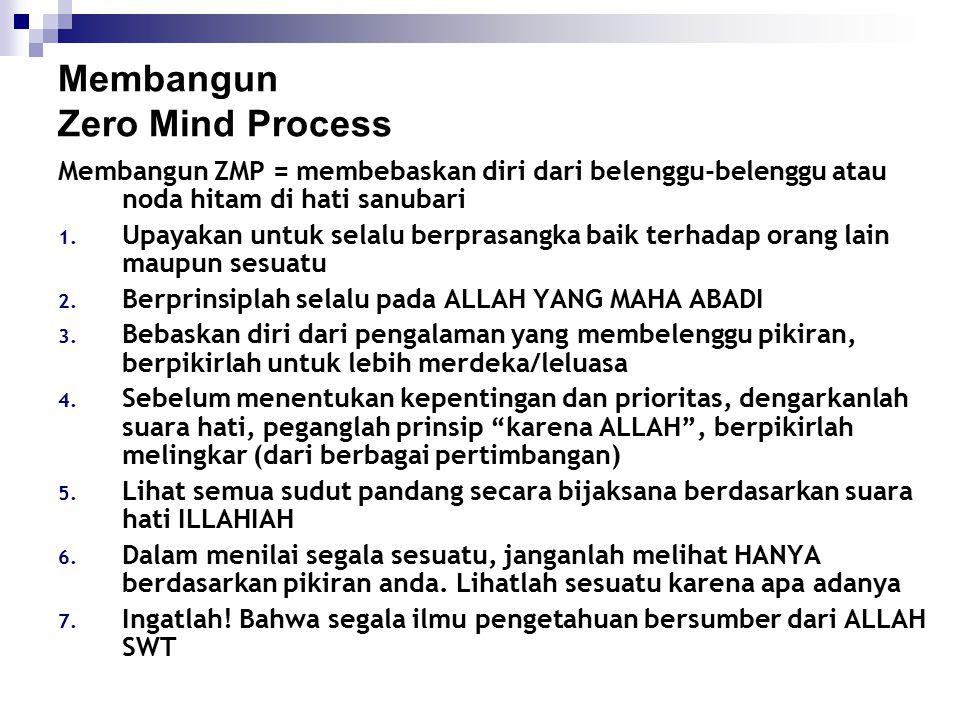 Membangun Zero Mind Process